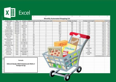 Auto-Quantity Monthly Shopping List