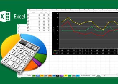 Budget Tracking Calculator